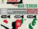 """الإنفاق الأمريكي والأضرار الجانبية لـ """"الحرب على الإرهاب"""""""